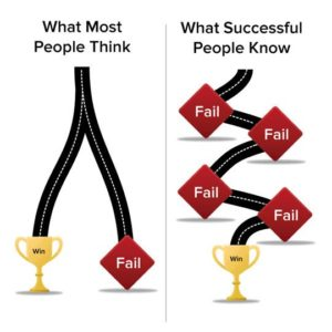 Success is easy :-)