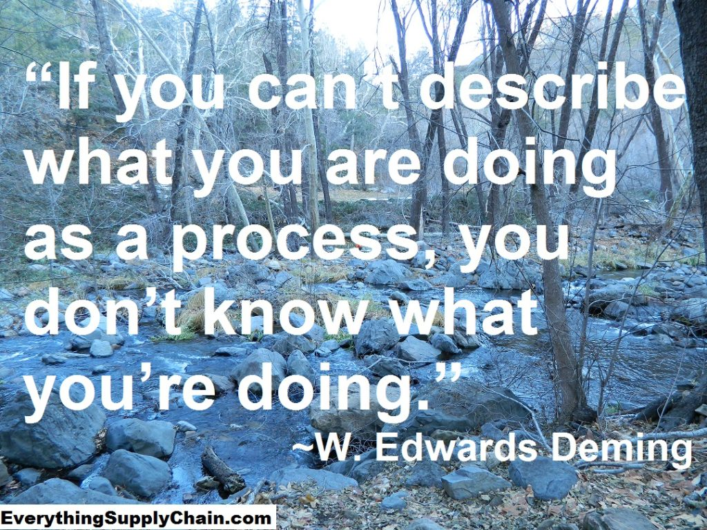 Supply Chain Deming Process Quote